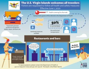 USVI Health and Safety for Travelers